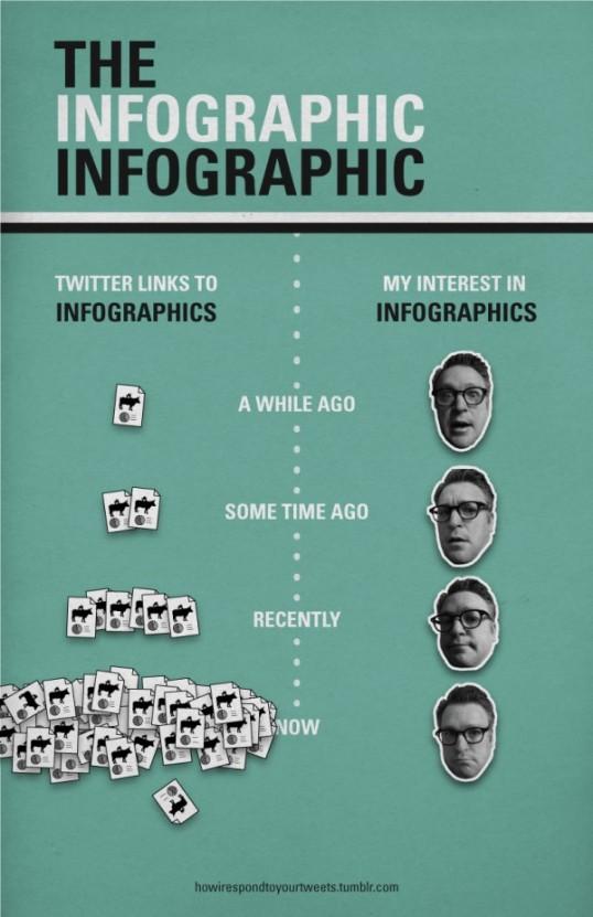 anti-infographic-2