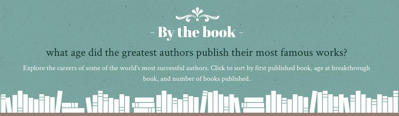 careers of authors bookshelf