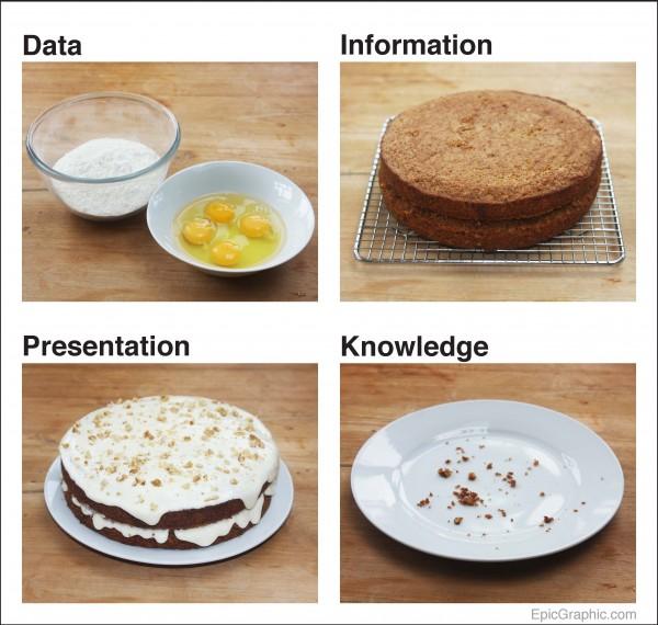 data-cake-04